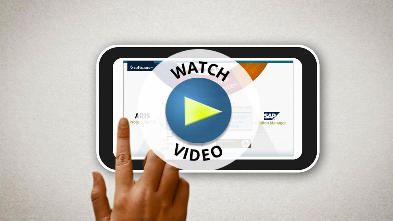 Explainer Videos Explained !