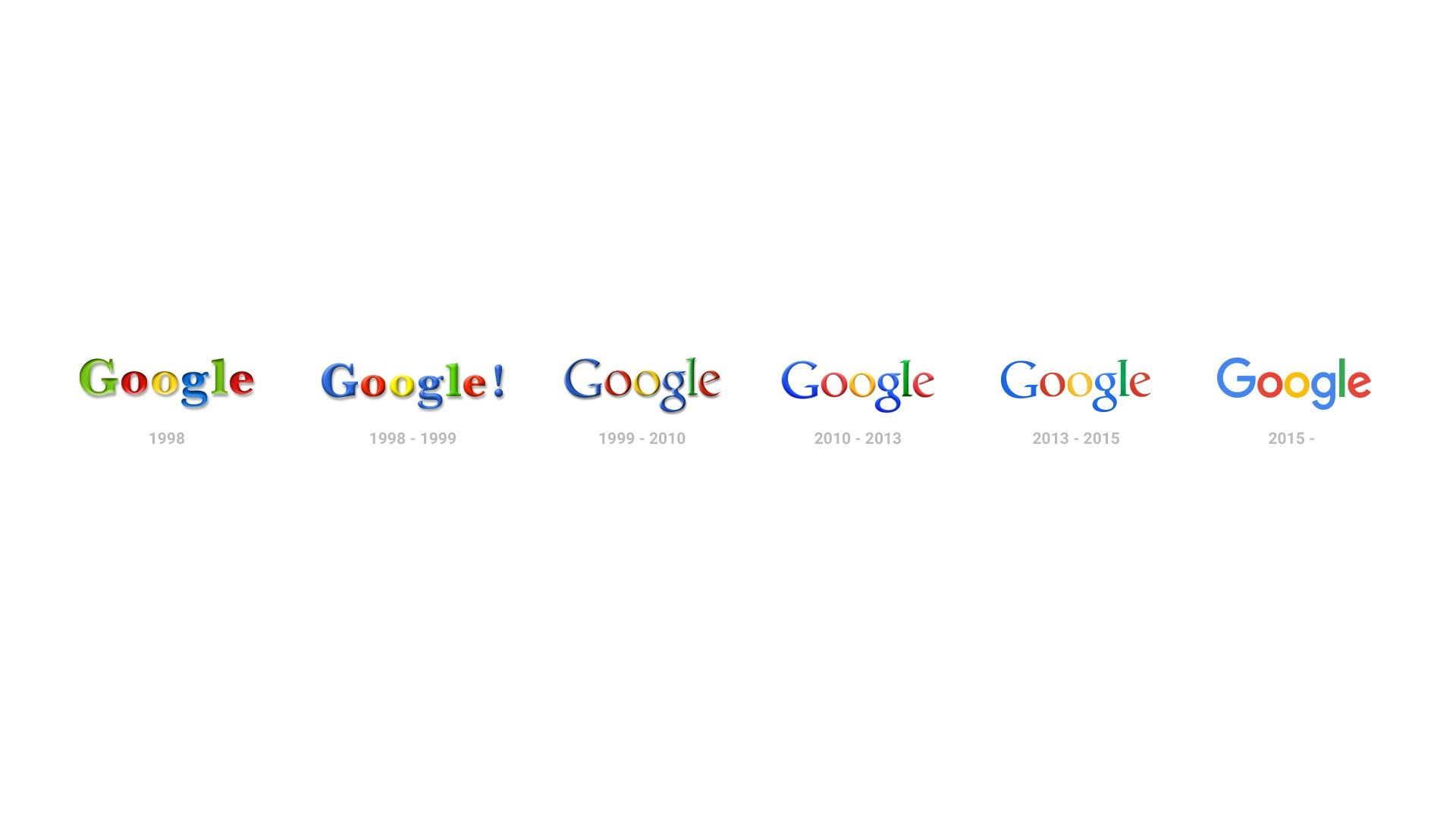 Inspiring evolution of Google !