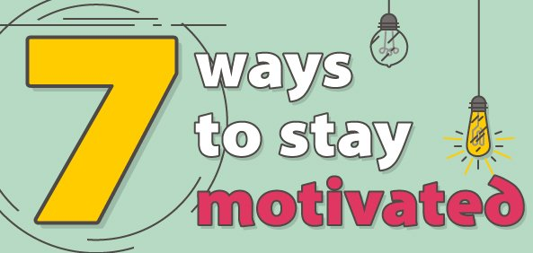 Ways to stay Motivated..Infographic